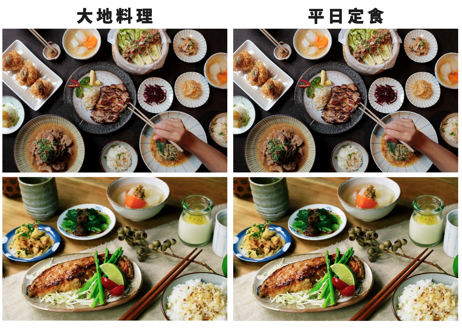 甘樂食堂選用自家「禾乃川國產豆製所」的100%台灣非基改大豆、純天然製作的手工豆腐,加上日本300多年味噌老店的優良菌種「糀」(kouji),融入花蓮羅山有機米裡培養成米麴,慢慢等待熟成,製作出味噌、鹽麴、味醂、甘酒,清酒、酒粕等天然釀酵食物,再將這些營養美味的天然釀酵物,靈活運用在每一道料理中,成就出單純樸實的「大地料理」。