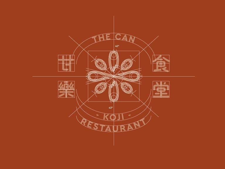 甘樂食堂企業識別系統