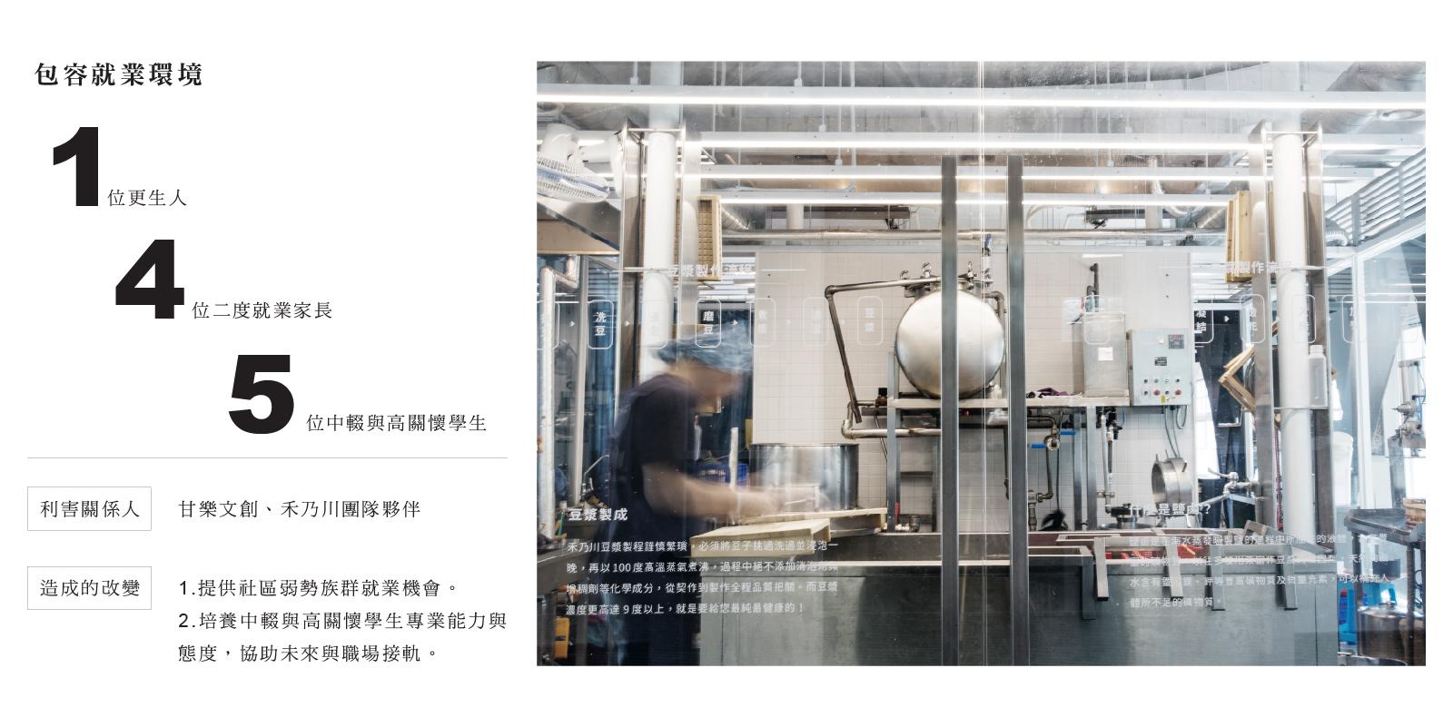 甘樂文創公益報告書 包容就業環境  | 甘樂文創 | 甘之如飴,樂在其中