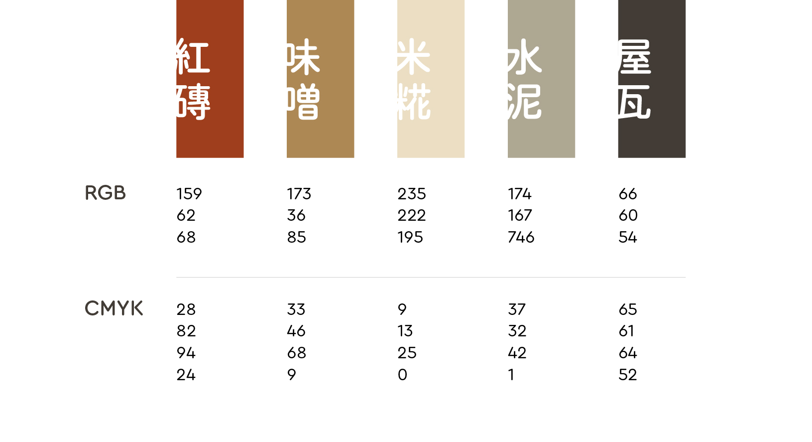 The colors selected are extracted from all of the elements in KOUJI Restaurant. The primary color is brick red, which is the carrier of the entire architecture of KOUJI Restaurant.  | Taipei Cultural experience | CAN Culture