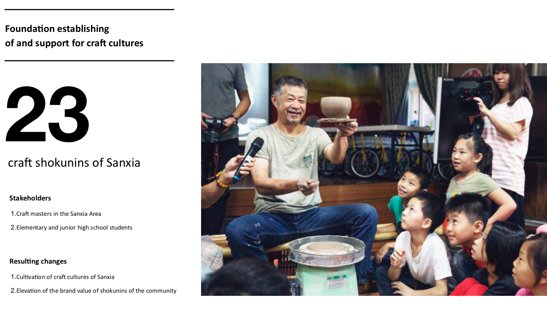 """We will continue to work hard to establish a steady social enterprise business model. Through the consumption and support of every friend and business partner, we will construct an endless """"business"""" that can still be developed with every local cultural foundation and creative energy under the pressure of the challenges in craft cultures and educational accompanying faced by cities and towns in Taiwan.  