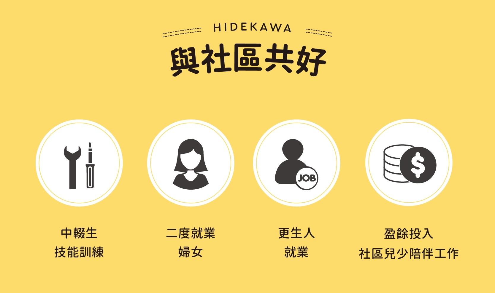 0428禾乃川商城資訊更新_210428_15.jpg